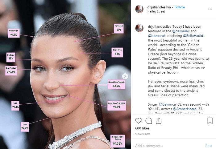 Bella hadid most beautiful woman in the world